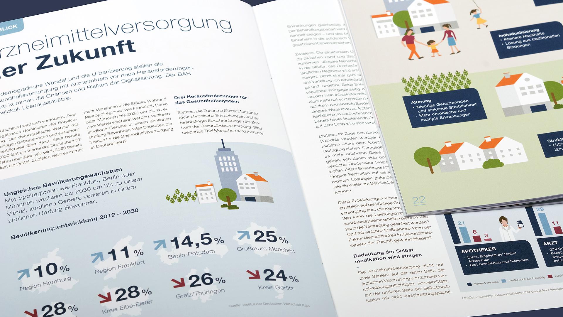 Innenseiten BAH-Magazin und Infografik zum Bevölkerungswachstum