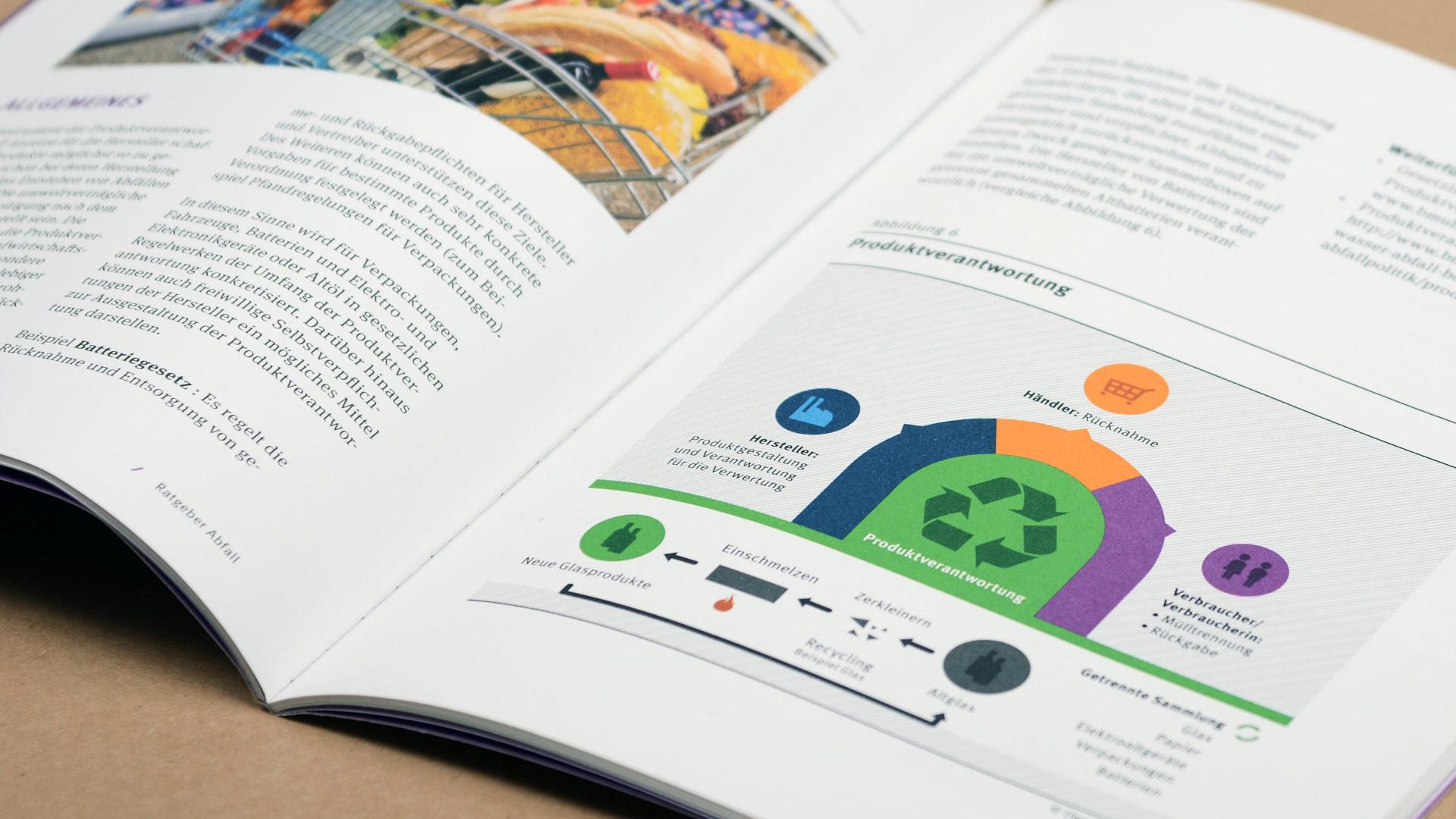 UBA-Broschüre Infografik