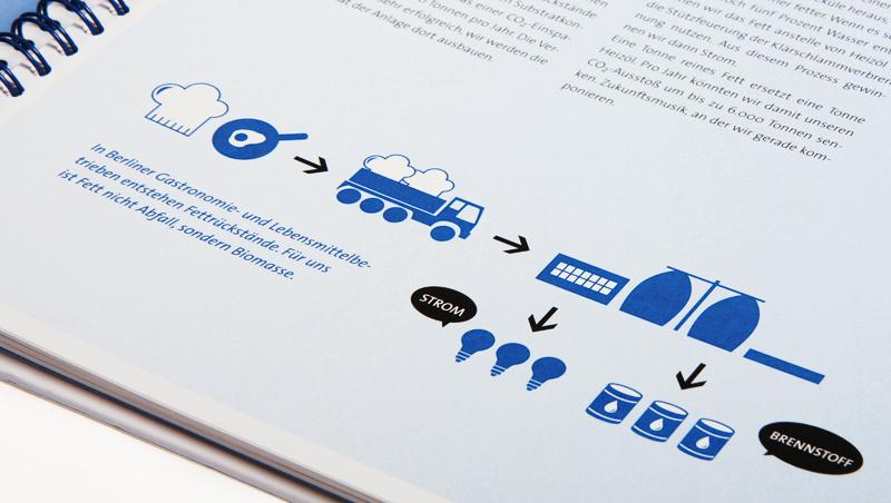 publicgarden Infografik   Berliner Wasserbetriebe: Corporate Book