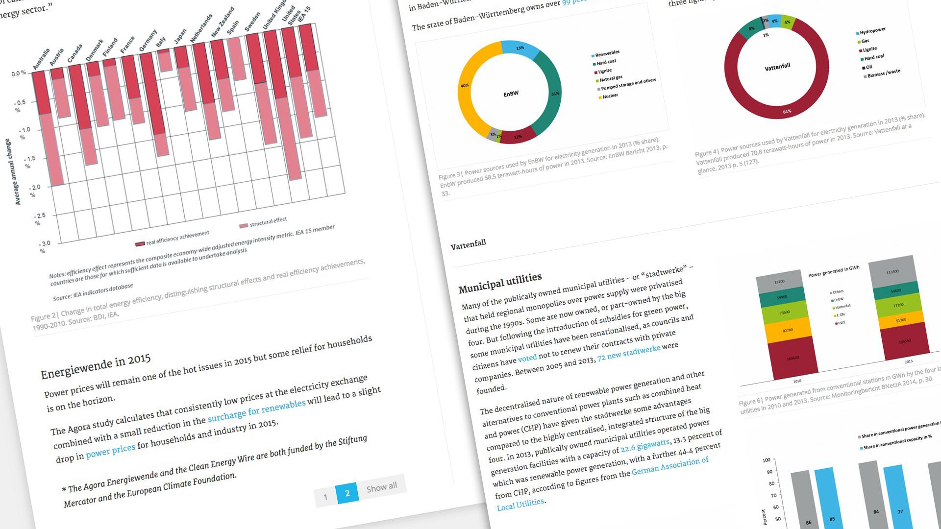 Infografiken und Statistiken im Webdesign