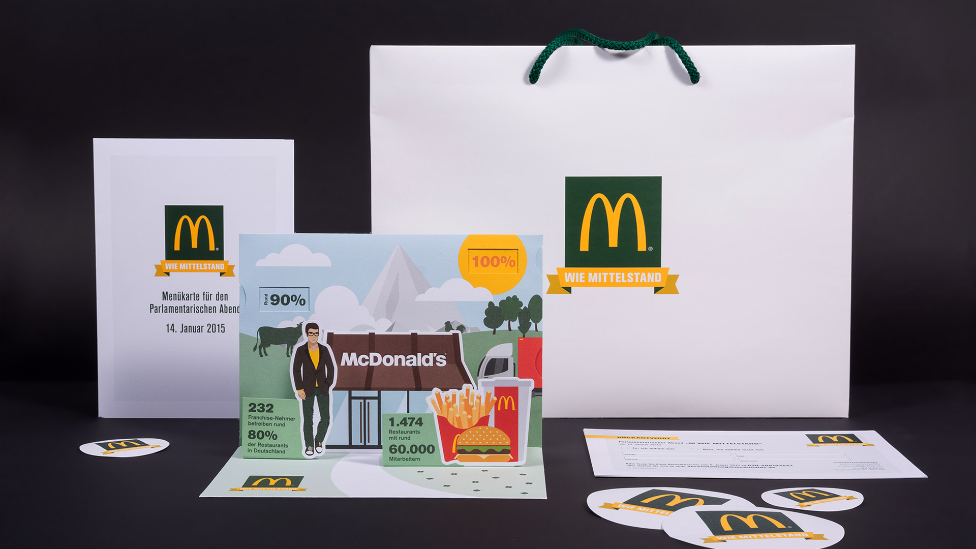 Gesamtpaket McDonald's Parlamentarischer Abend