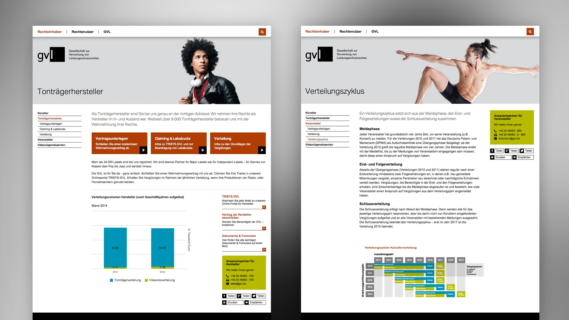 Infografiken und animierte Statistiken im Webdesign