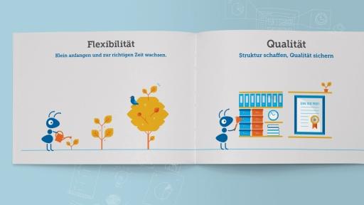 Illustration publicgarden | proventis: Produktkatalog Blue Ant