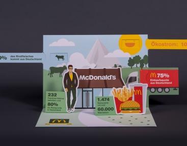 Pop-Up-Karte für McDonald's mit geöffneten Schiebern